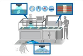ラインクリアランス自動化システム